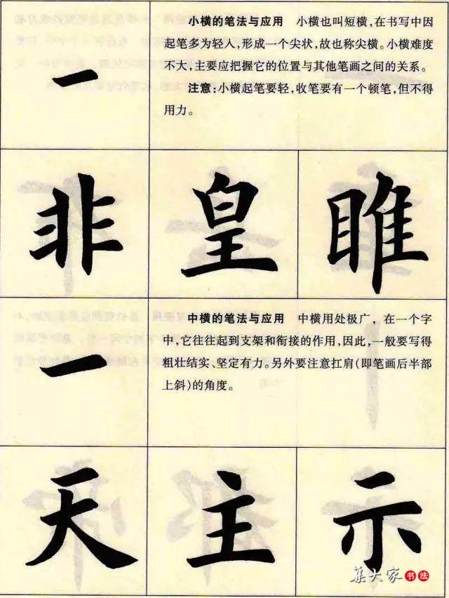 楷书基本笔法、偏旁部首的写法与应用、值得收藏
